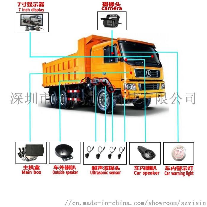 大车盲区可视雷达安装图.jpg