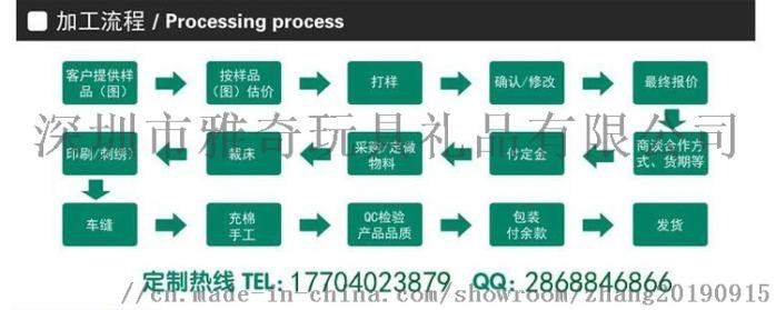 詳情加工流程.jpg