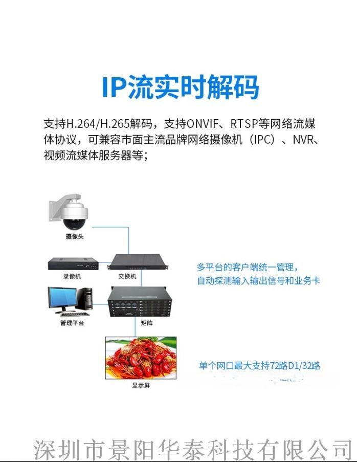 3U处理器的详情图_13.jpg
