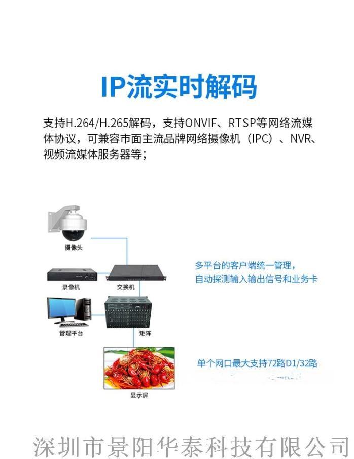 6U处理器的详情图_13.jpg