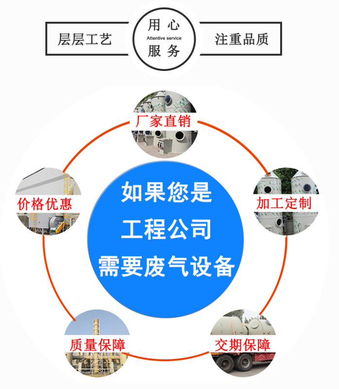 PP塑料水槽-详情_03.jpg