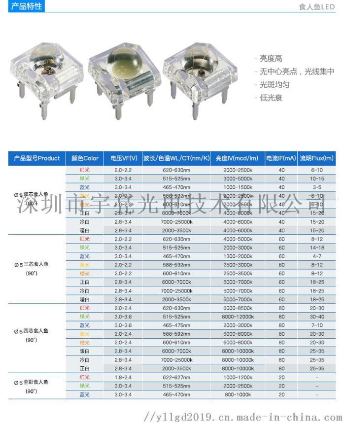 LED全彩灯珠型号列表125754905