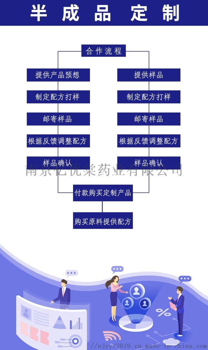 美容院专用减脂塑身精油半成品定制南京亿优棠药业123800115