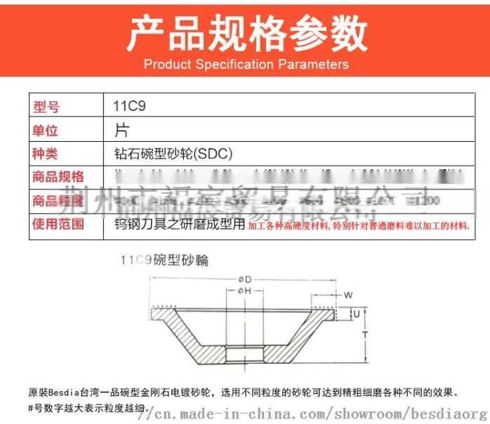 A19.一品電鍍砂輪11C9說明2.jpg