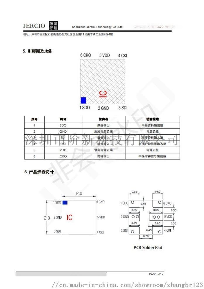 XT1511-2020嵌入式控制器LED規格書_02.jpg