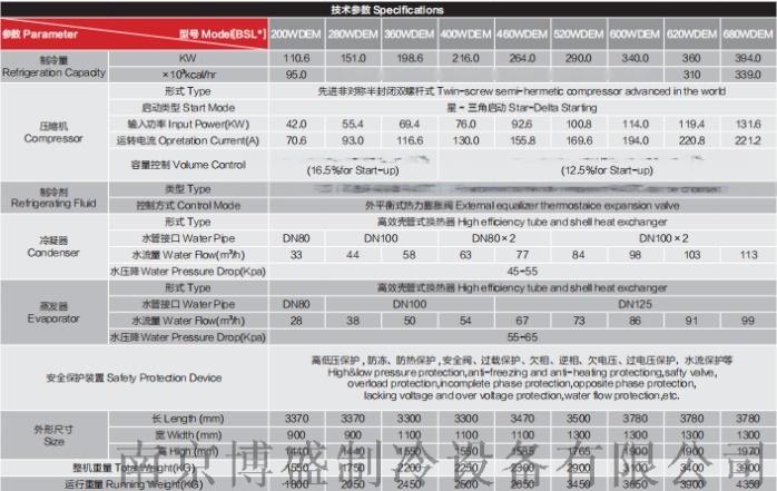 天津冷油机 天津液压油冷却机 天津油制冷机127756455