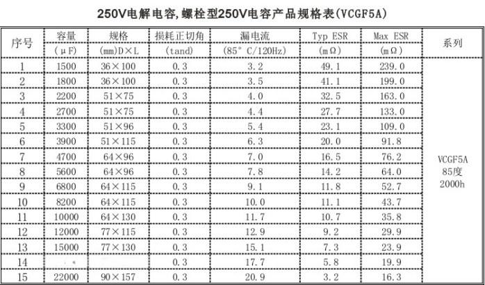 電解電容規格表01.jpg