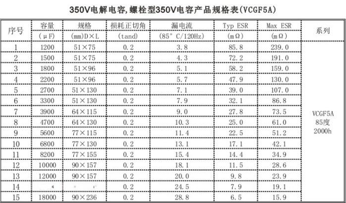 電解電容規格表02.jpg