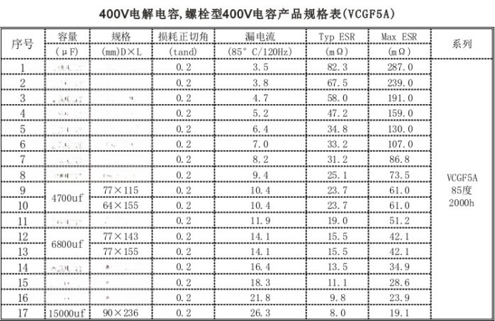 電解電容規格表03.jpg