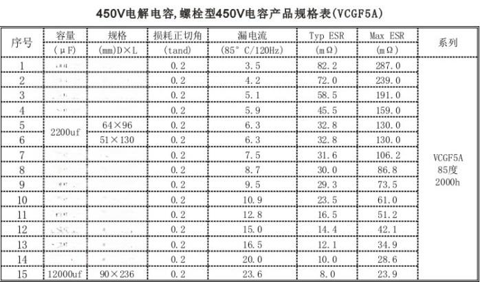 電解電容規格表04.jpg