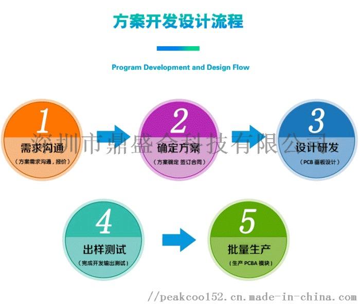 深圳鼎盛合科技提供胎壓計PCBA方案開發874859535