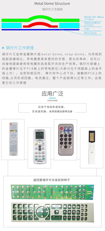 遥控器详情中文版_03.jpg