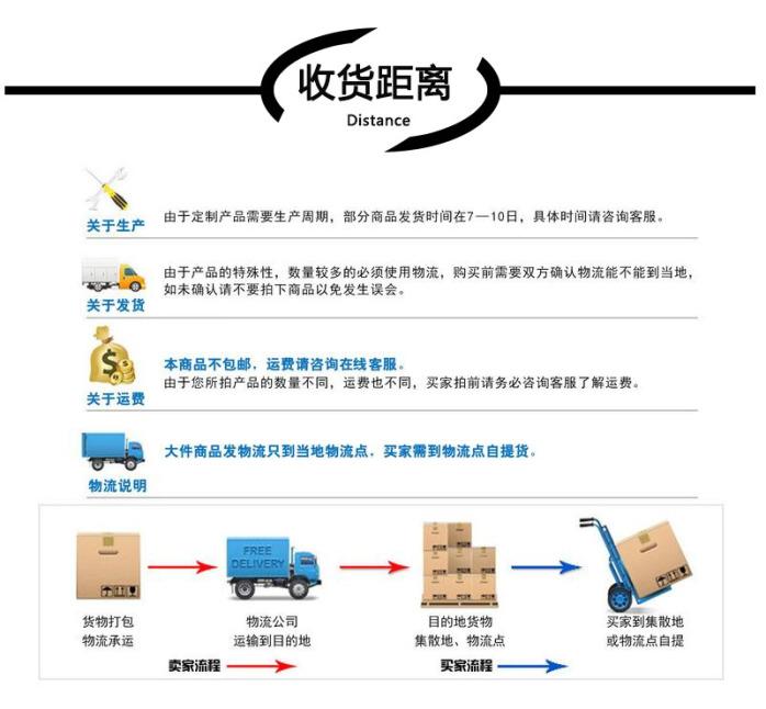昌鹏泵业LCX18罗茨泵 树脂泵 沥青泵129038555