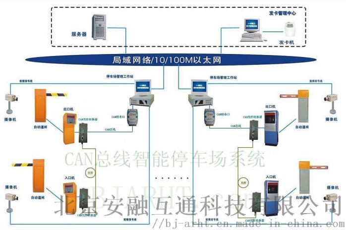 CAN光端机-在停车场系统中的应用.JPG