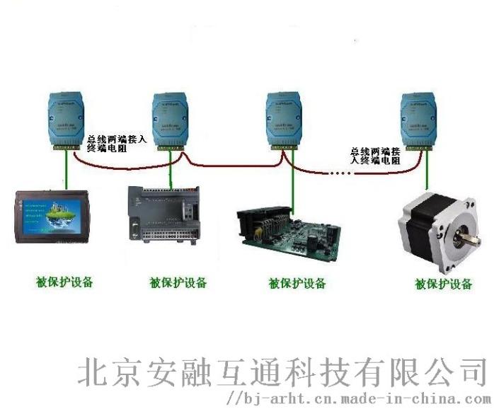 CAN隔离防雷器应用.JPG