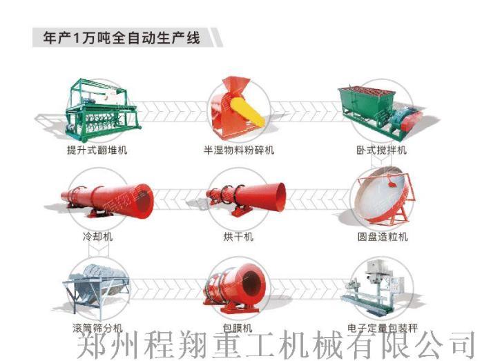 办厂鸡粪猪粪有机肥生产线设备 程翔颗粒粉状肥设备103545132