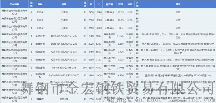 低合金板Q345B-Z35861036152