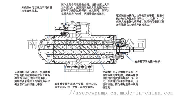 3NH40R38U12.1Y-W2精轧机润滑油泵131657305