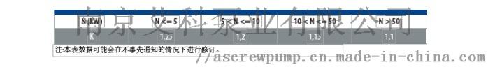 3NH40R38U12.1Y-W2精轧机润滑油泵131657075