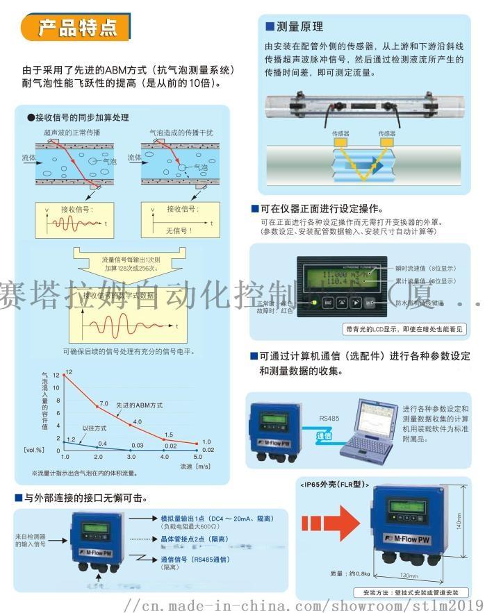 富士超声波流量计FLR 02.jpg