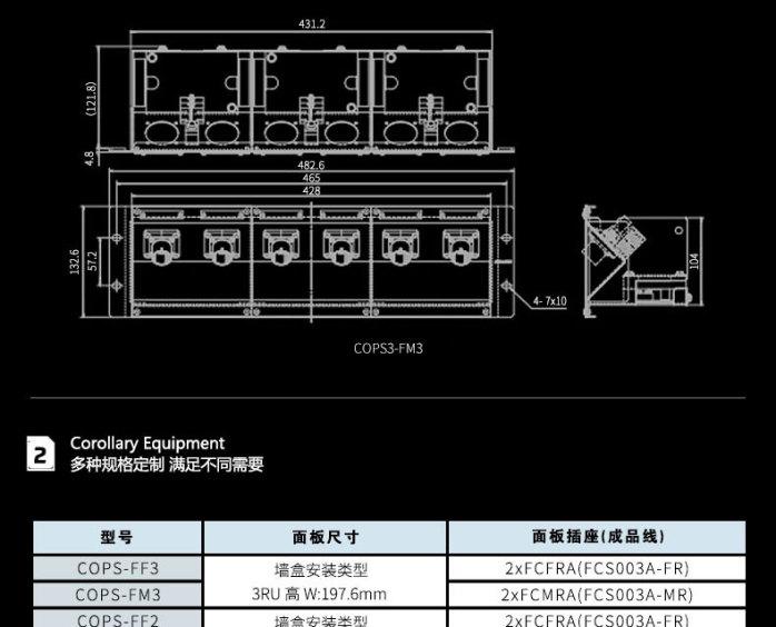 摄像机复合光缆接口板SMPTE304-标准母座_01_