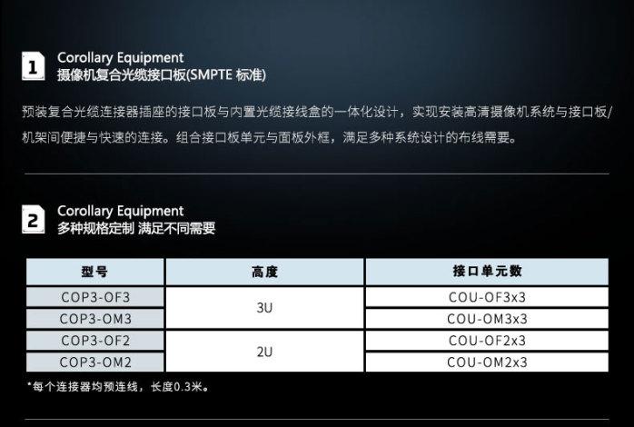 19寸机架安装摄像机复合光缆一体化接口板SMPTE304-6x公插座_