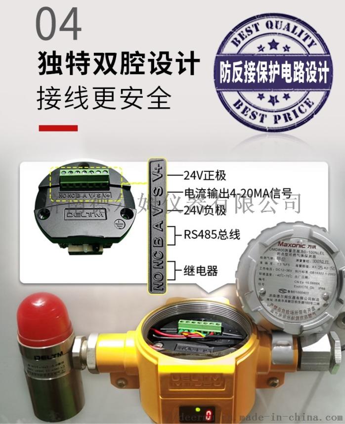 2详情页-气体探测器- 化氢_17.jpg
