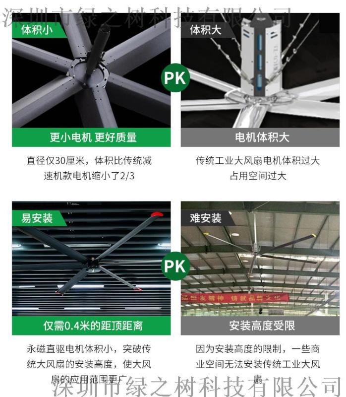 工业大风扇和水冷风机区别车间降温厂房吊扇103371035