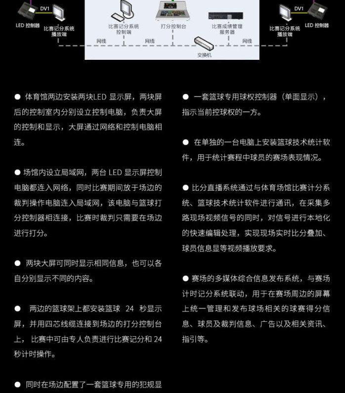 篮球计时记分系统_