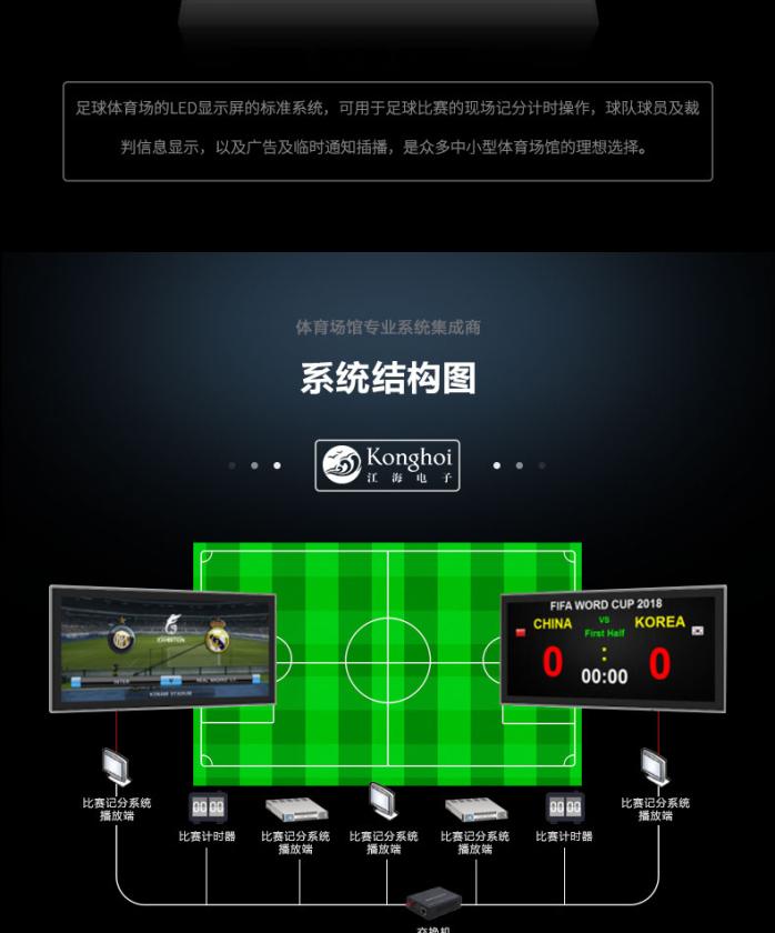 足球计时记分系统_