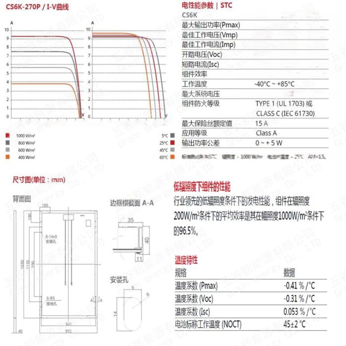 A项目技术参数 (2).jpg
