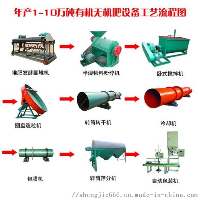 郑州猪粪鸡粪有机肥小型生产设备903557715