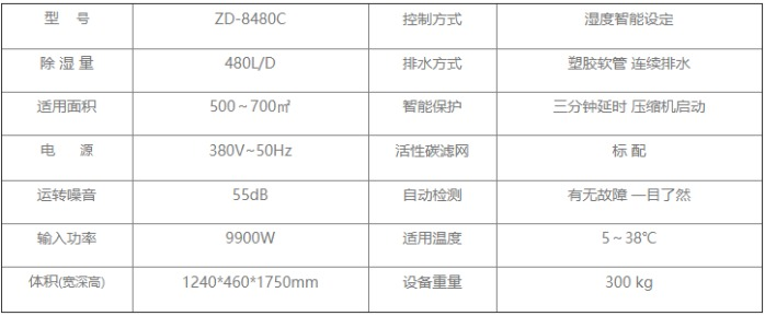 工业抽湿机,工业抽湿器,大型工业除湿设备155473195