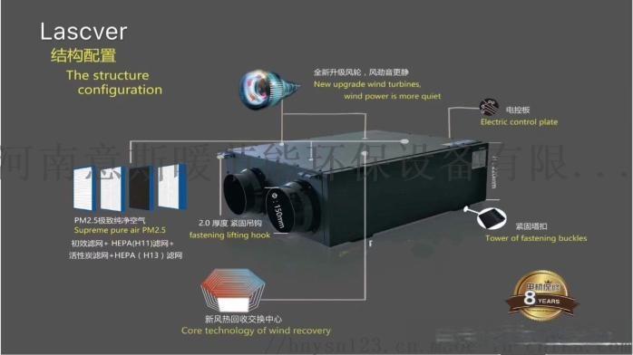 全熱交換淨化型中央新風系統工廠萊斯·克韋爾招商126161305