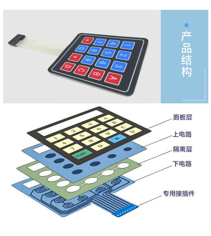 薄膜面板详情中文版切图_
