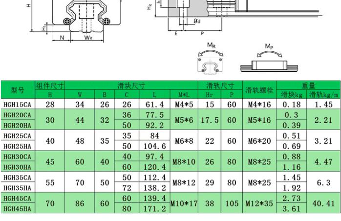线性滑轨详情页