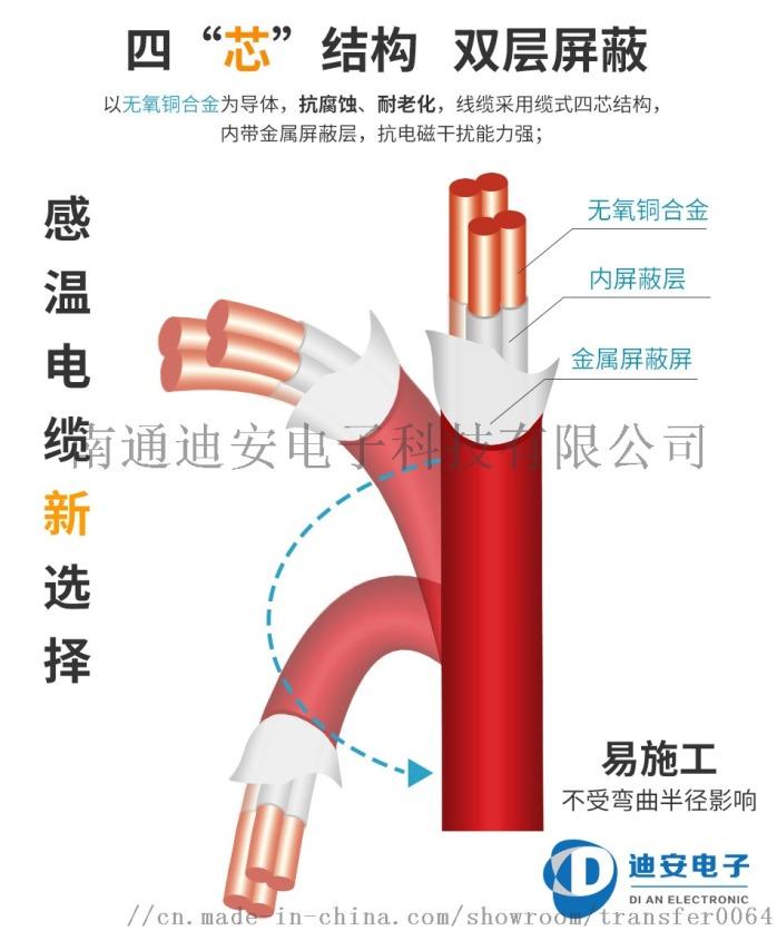 可恢复式缆式线型感温火灾探测器908140205