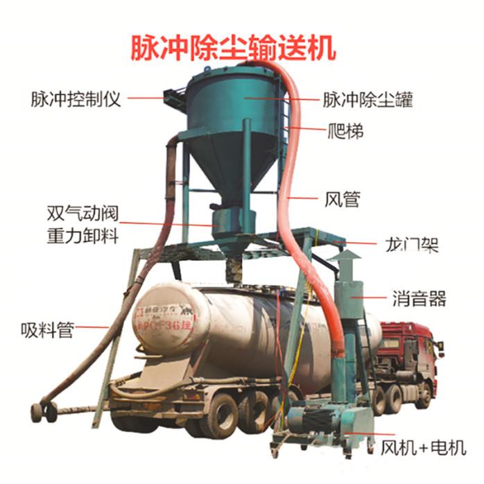 气力输灰机 (218).jpg
