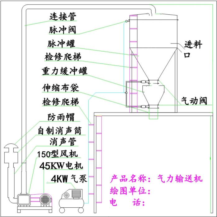150型45KW电机.jpg