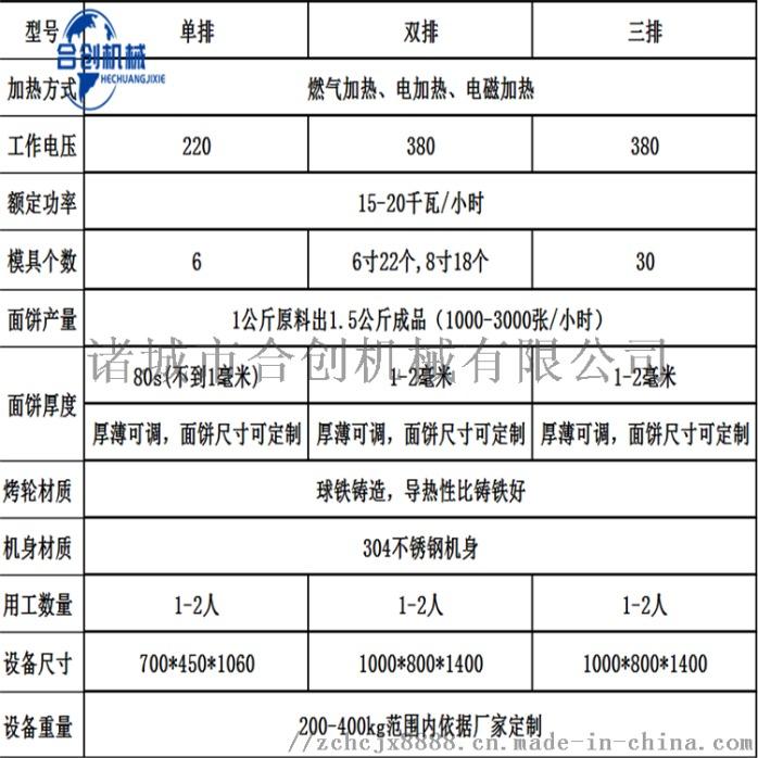 烤鸭饼机 北京烤鸭饼机 全自动烤鸭138379702