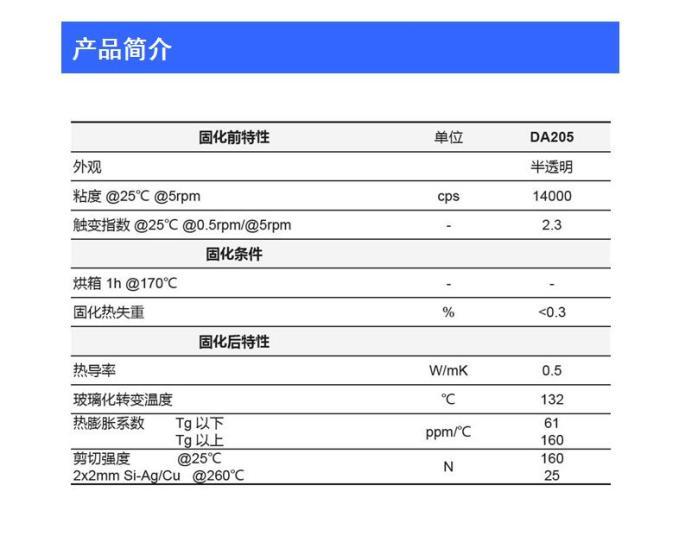 DA205產品說明2.jpg