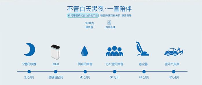 加湿空气净化器家用负离子除甲醛PM2.5 健康礼品138512315