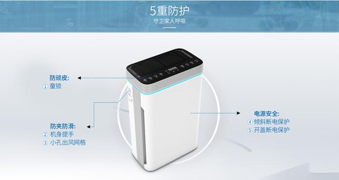 加湿空气净化器家用负离子除甲醛PM2.5 健康礼品138512325