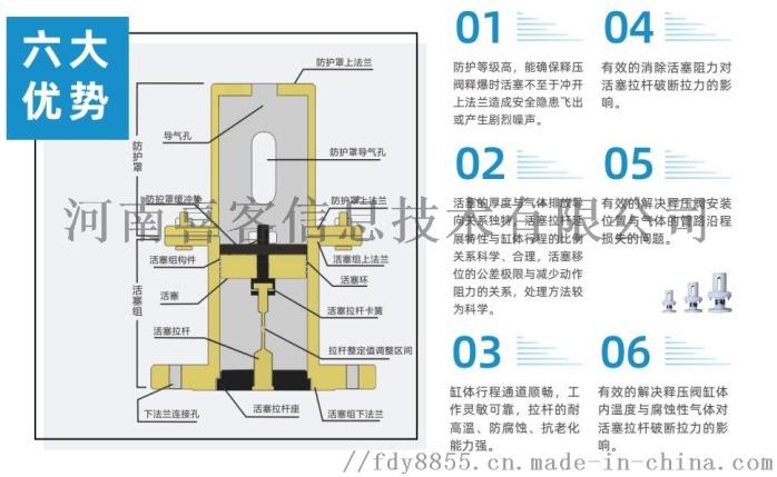 释压阀  优势图片.jpg