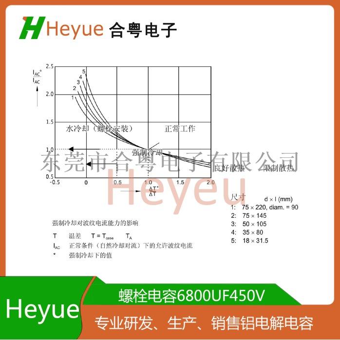 铝电解电容2700UF700V 螺栓电容139018662