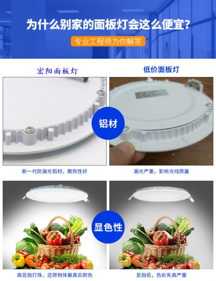 深圳面板灯厂家供应商场专用6寸12W圆形面板灯139068945