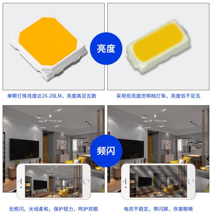 深圳面板灯厂家供应商场专用6寸12W圆形面板灯139068965