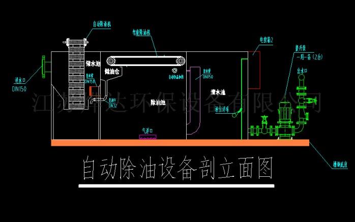 智慧油水分離提升一體化設備141803365