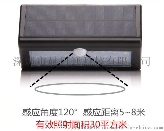 太阳能人体感应灯2.jpg