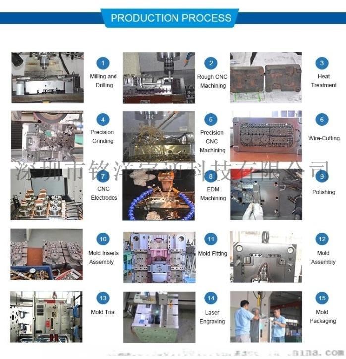 manufacture process.jpg